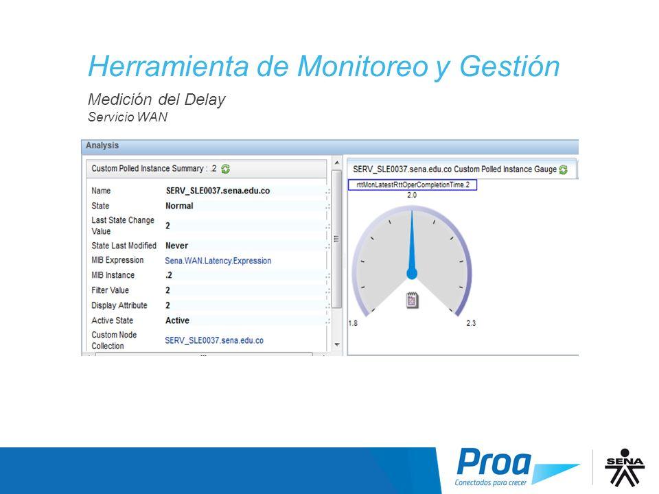 Medición del Delay Herramienta de Monitoreo y Gestión