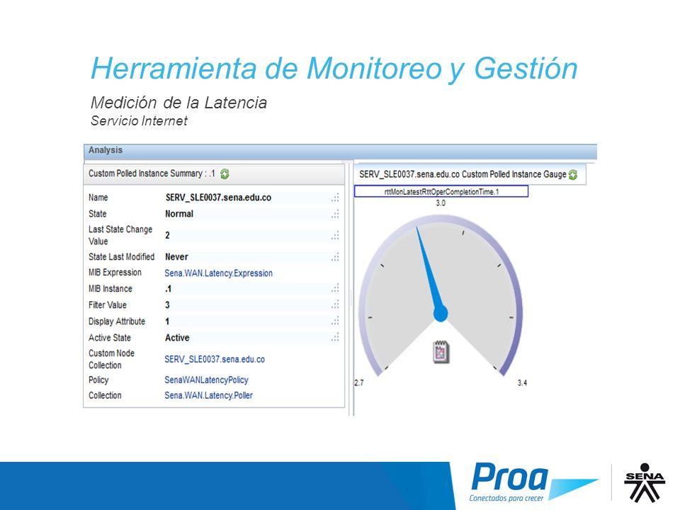 Medición de Latencia Herramienta de Monitoreo y Gestión