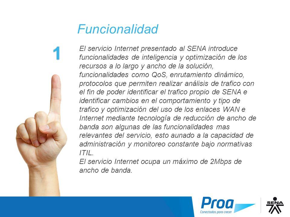 Funcionalidad 1.