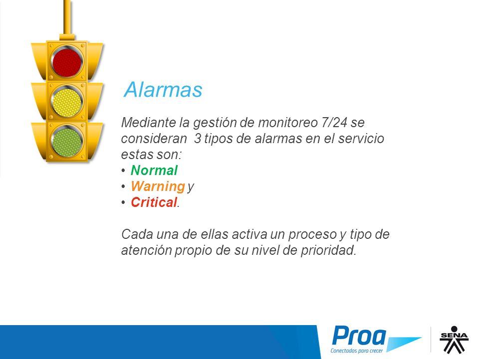 Alarmas Mediante la gestión de monitoreo 7/24 se consideran 3 tipos de alarmas en el servicio estas son: