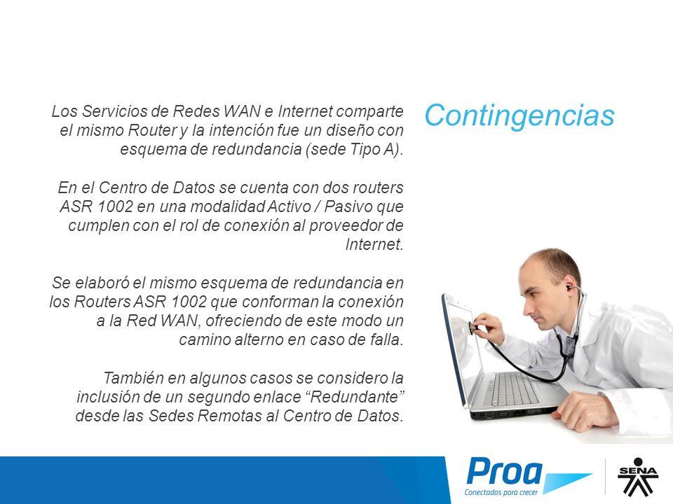 Contingencias Los Servicios de Redes WAN e Internet comparte el mismo Router y la intención fue un diseño con esquema de redundancia (sede Tipo A).