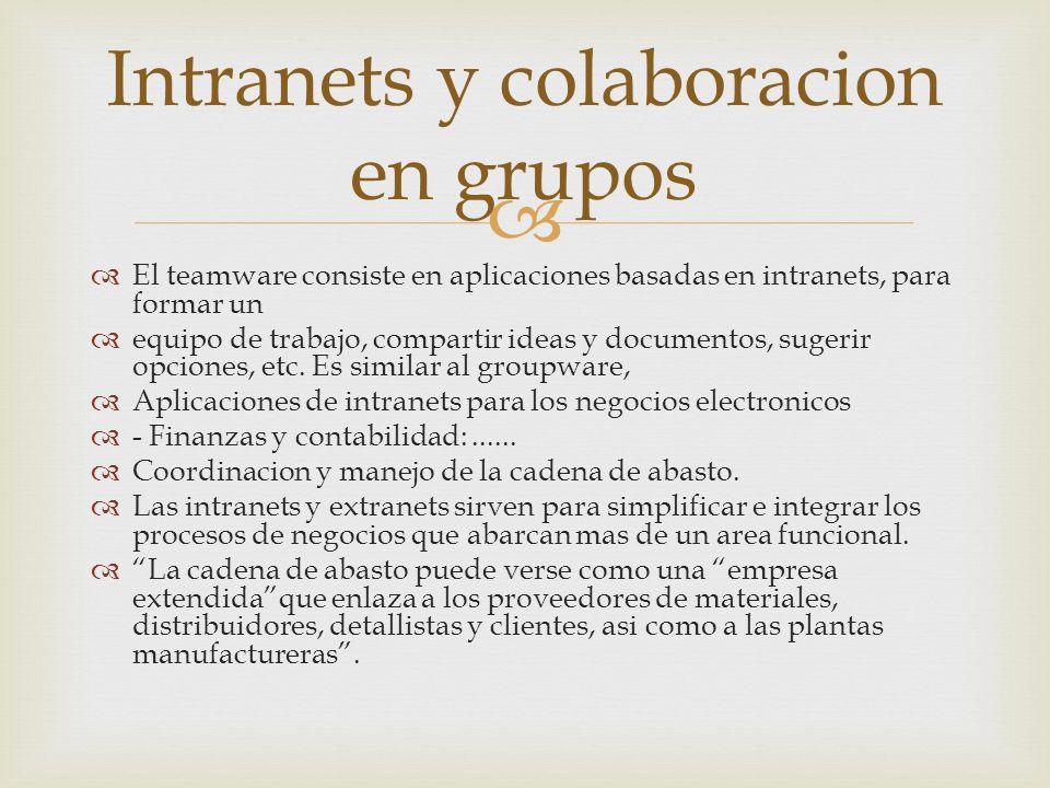 Intranets y colaboracion en grupos