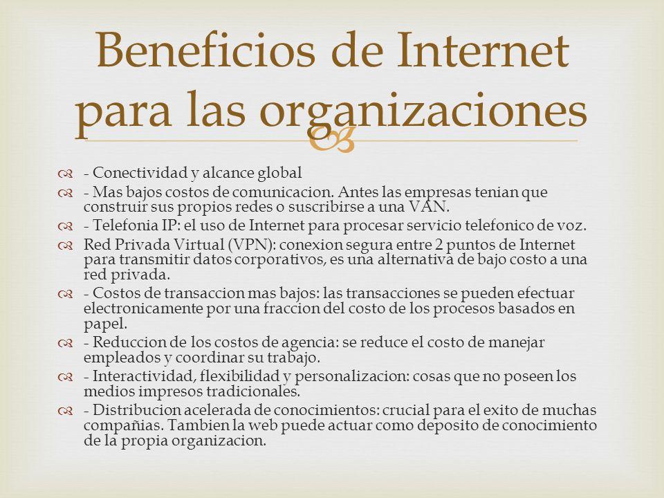 Beneficios de Internet para las organizaciones