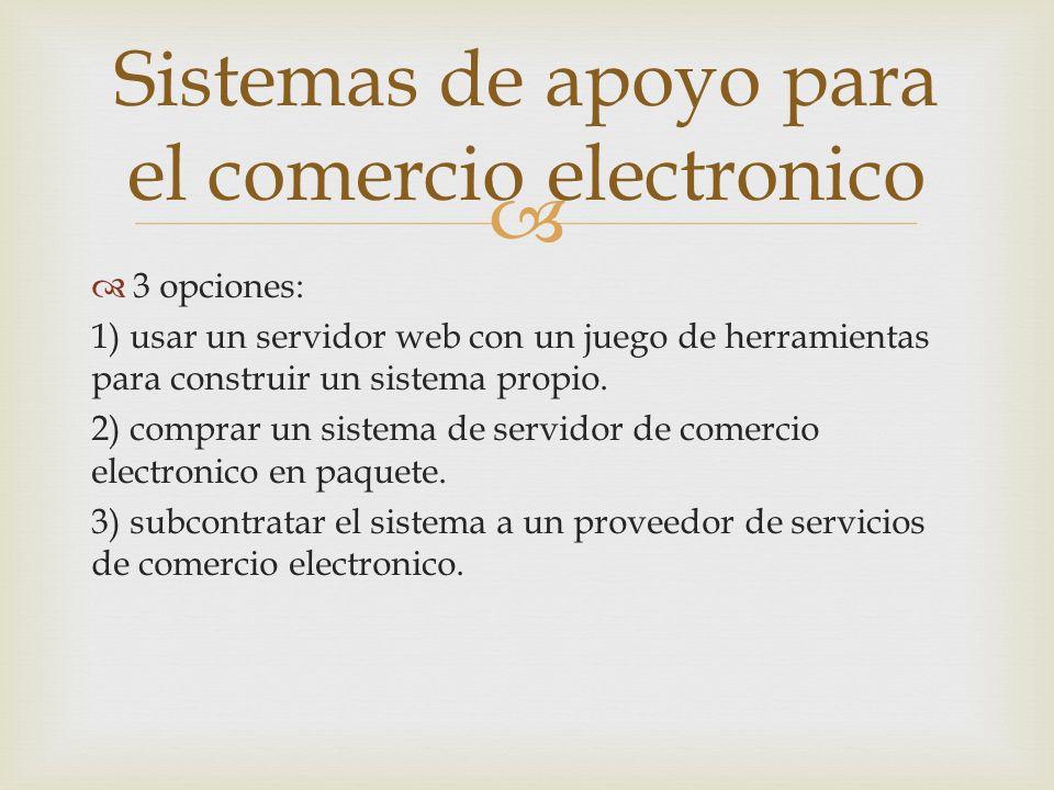 Sistemas de apoyo para el comercio electronico