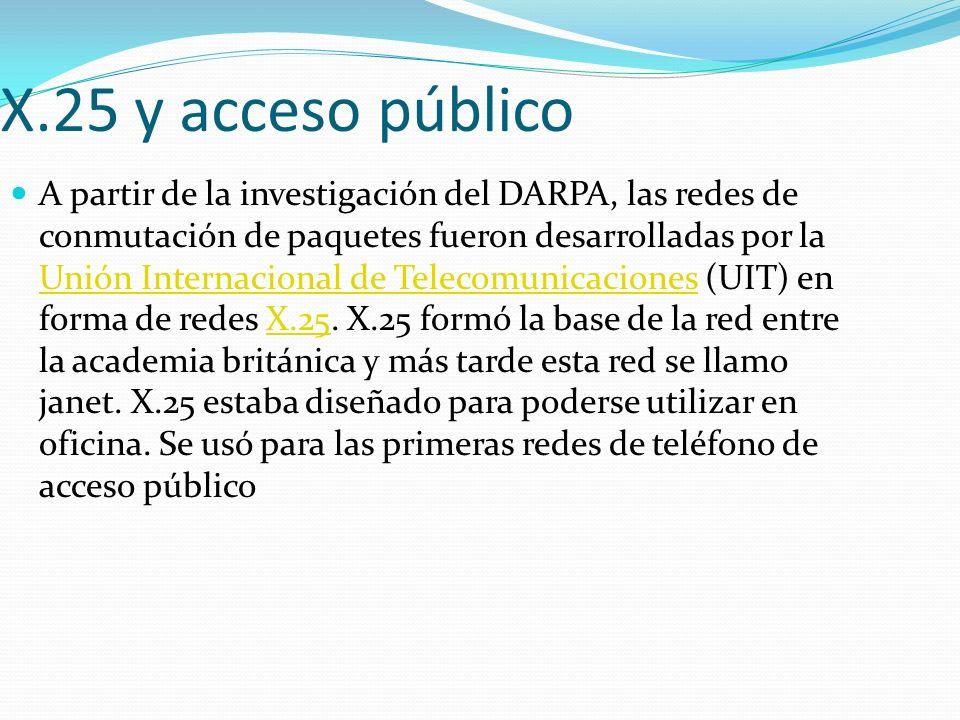 X.25 y acceso público