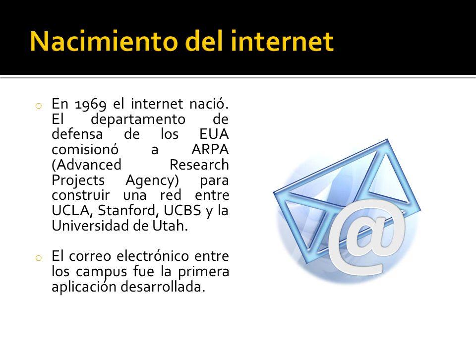 Nacimiento del internet