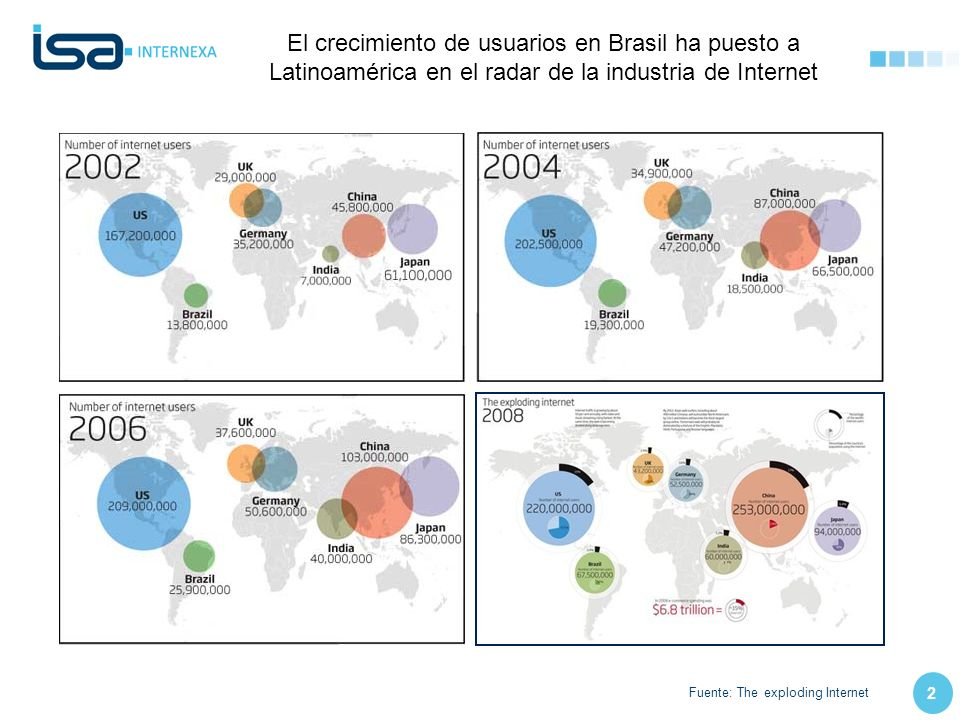 El crecimiento de usuarios en Brasil ha puesto a Latinoamérica en el radar de la industria de Internet