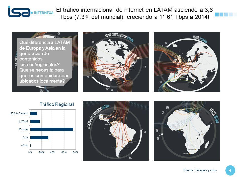 El tráfico internacional de internet en LATAM asciende a 3,6 Tbps (7