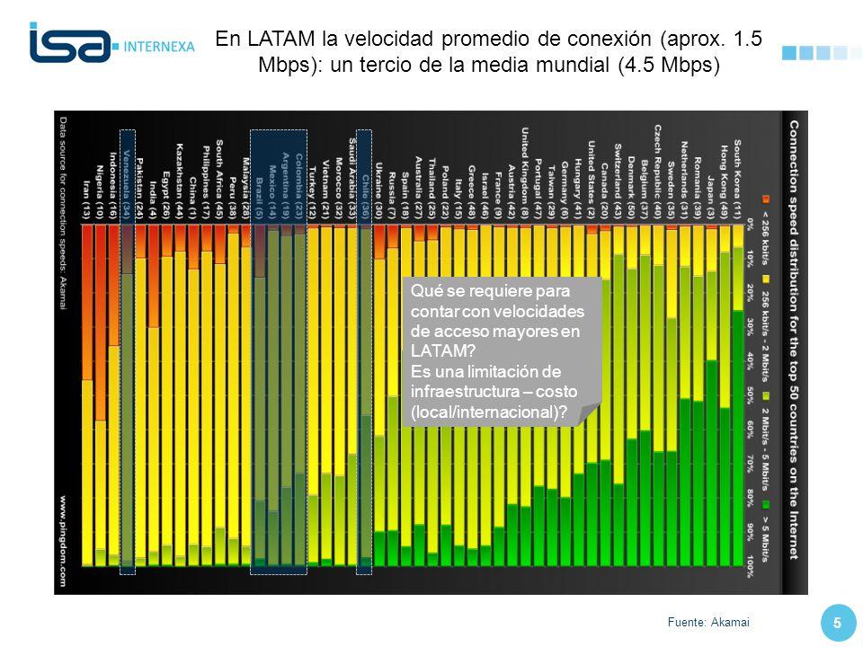 En LATAM la velocidad promedio de conexión (aprox. 1