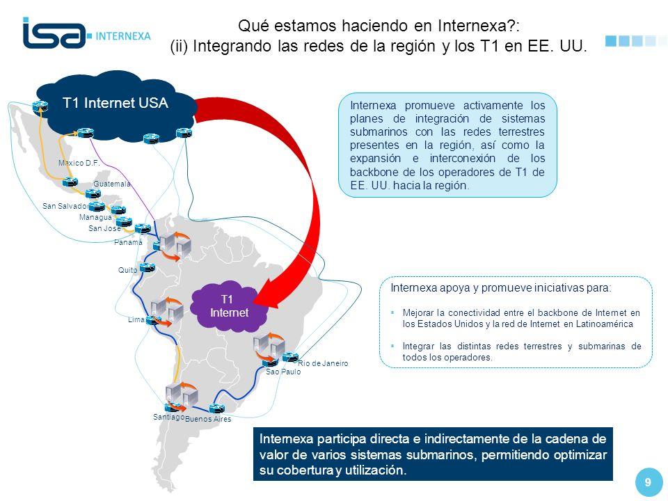 Qué estamos haciendo en Internexa :