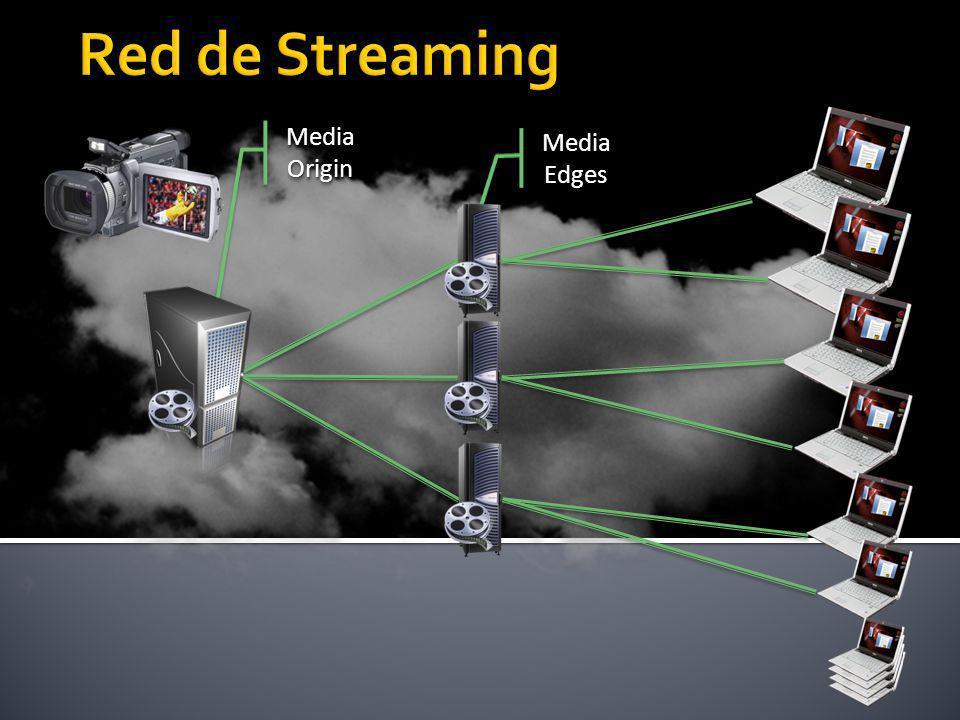 Red de Streaming Media Origin Media Edges
