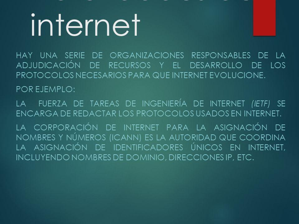 Autoridades de internet