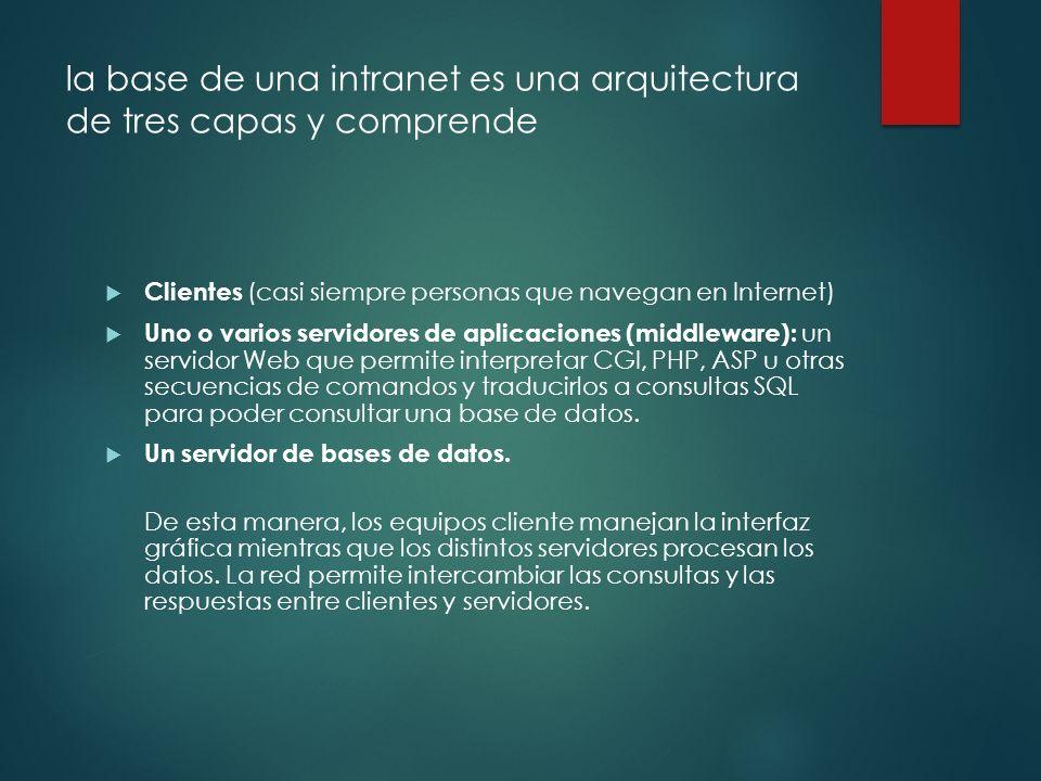 la base de una intranet es una arquitectura de tres capas y comprende
