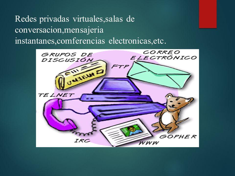 Redes privadas virtuales,salas de conversacion,mensajeria instantanes,comferencias electronicas,etc.