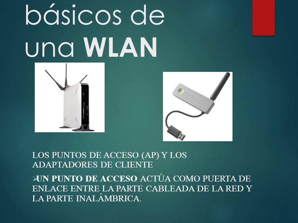 Los componentes básicos de una WLAN