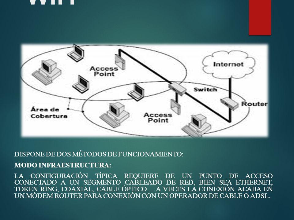 Topología de Red WiFi Dispone de dos métodos de funcionamiento: