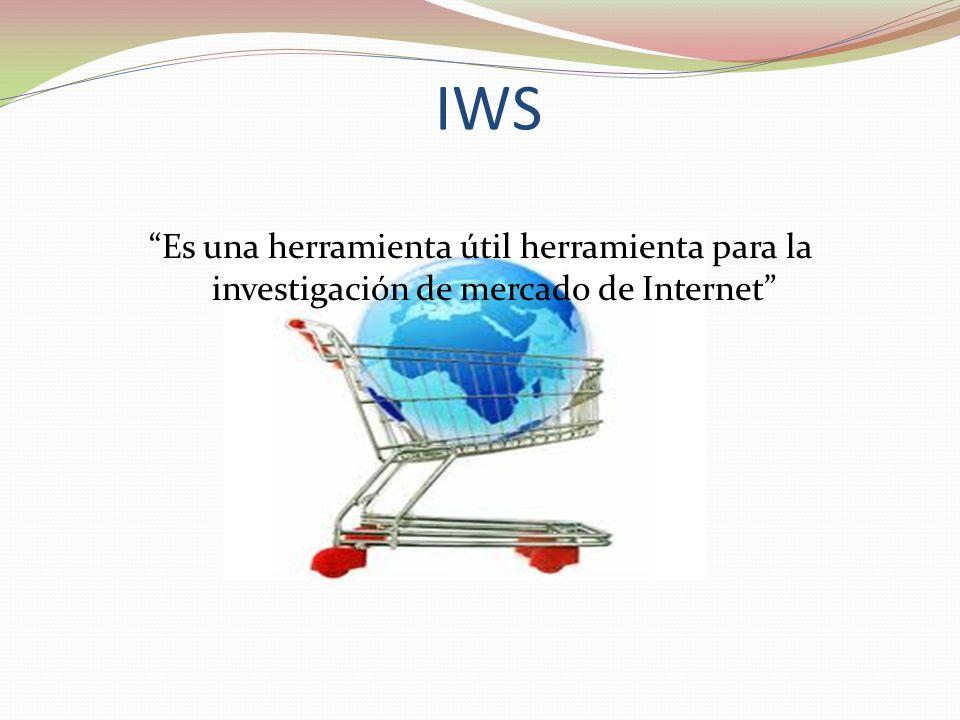 IWS Es una herramienta útil herramienta para la investigación de mercado de Internet