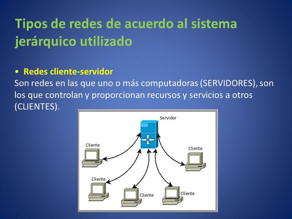 Tipos de redes de acuerdo al sistema jerárquico utilizado