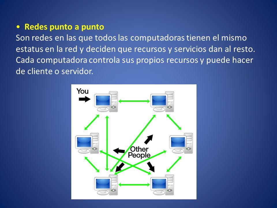 Redes punto a punto