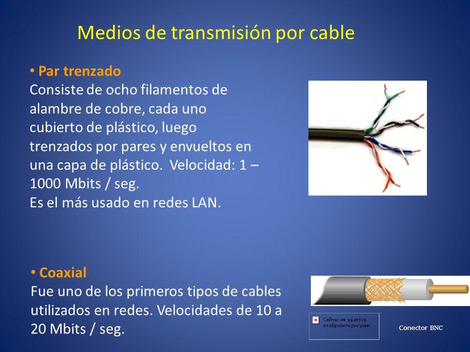 Medios de transmisión por cable