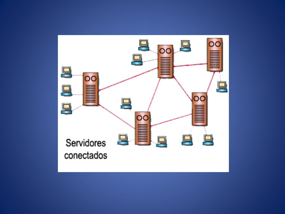 Los servidores pertenecen a universidades, instituciones públicas, empresas o empresas de hospedaje o hosting que venden espacio para que otros publiquen alli información, también hay servidores gratuitos.