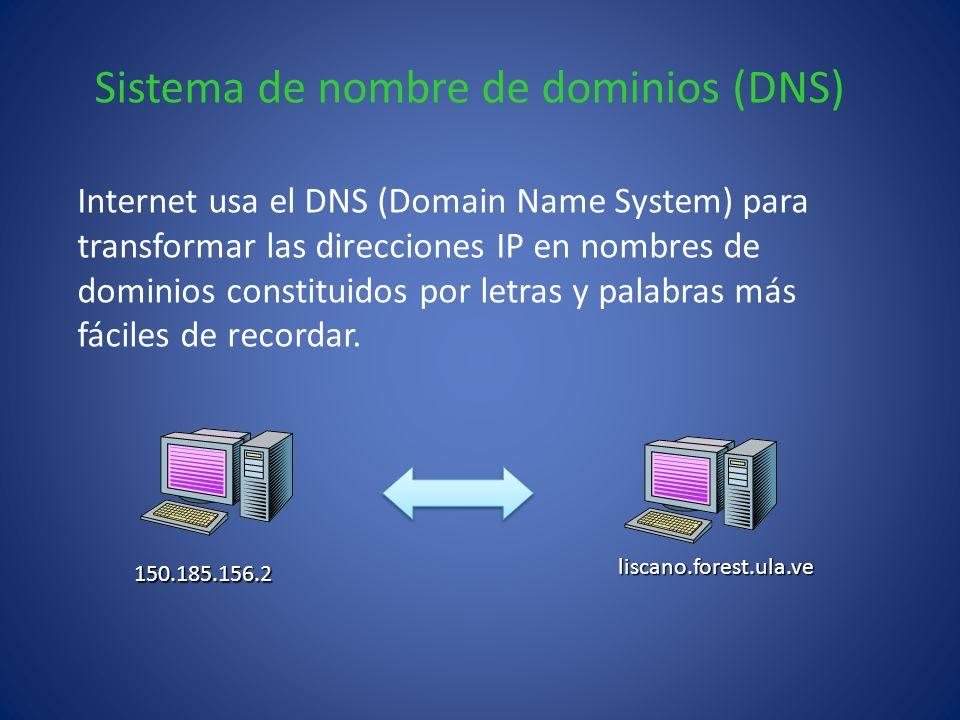 Sistema de nombre de dominios (DNS)