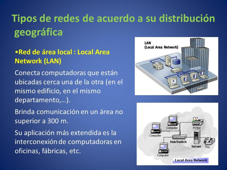 Tipos de redes de acuerdo a su distribución geográfica