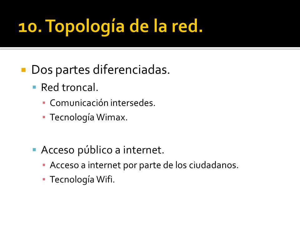 10. Topología de la red. Dos partes diferenciadas. Red troncal.