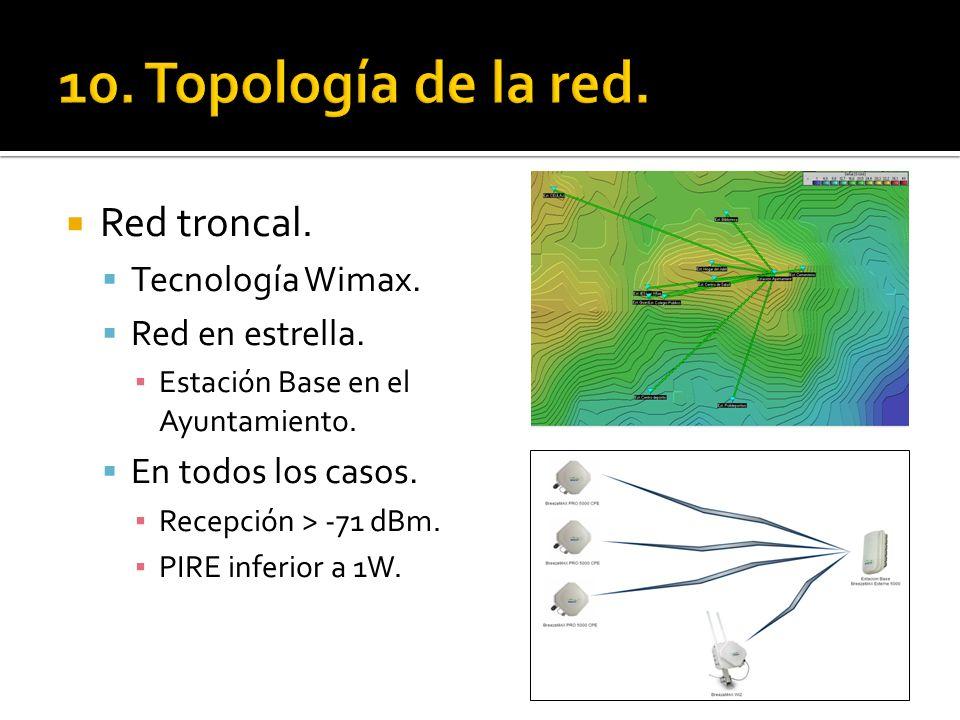 10. Topología de la red. Red troncal. Tecnología Wimax.