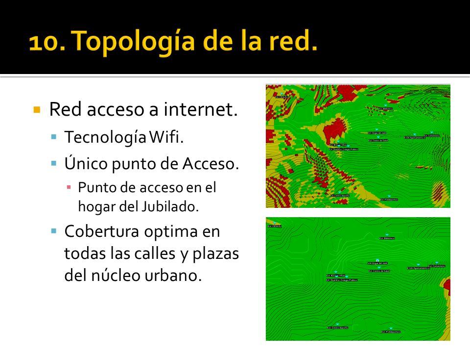 10. Topología de la red. Red acceso a internet. Tecnología Wifi.