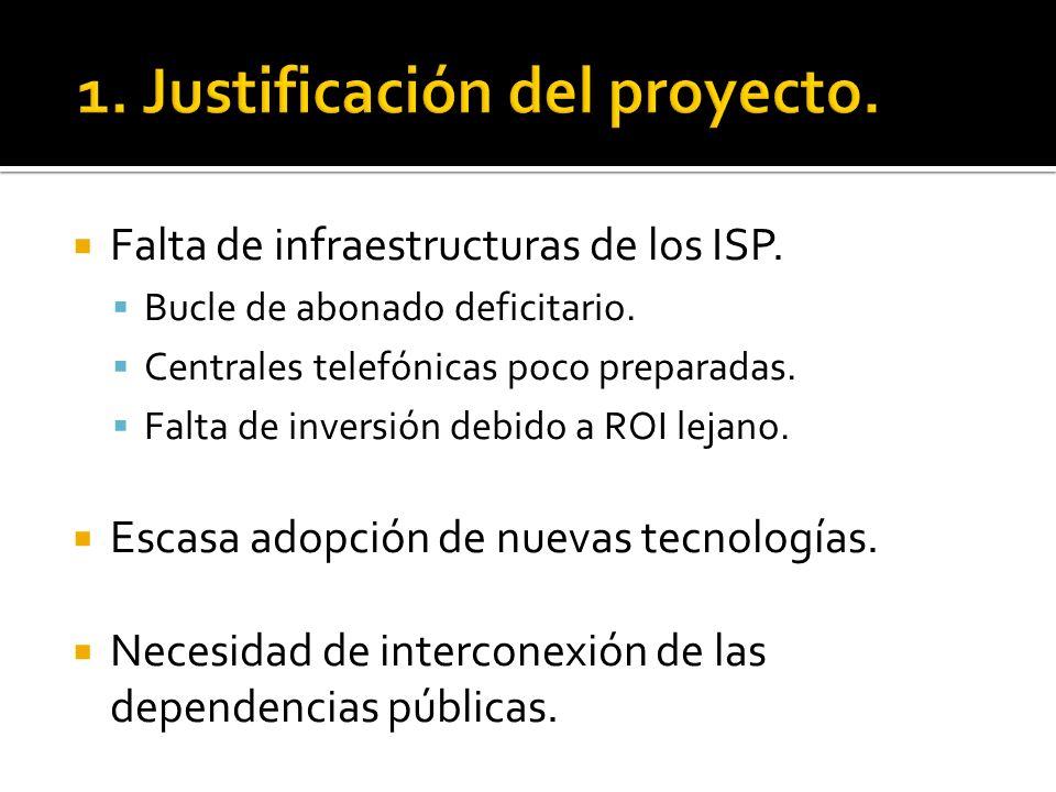1. Justificación del proyecto.