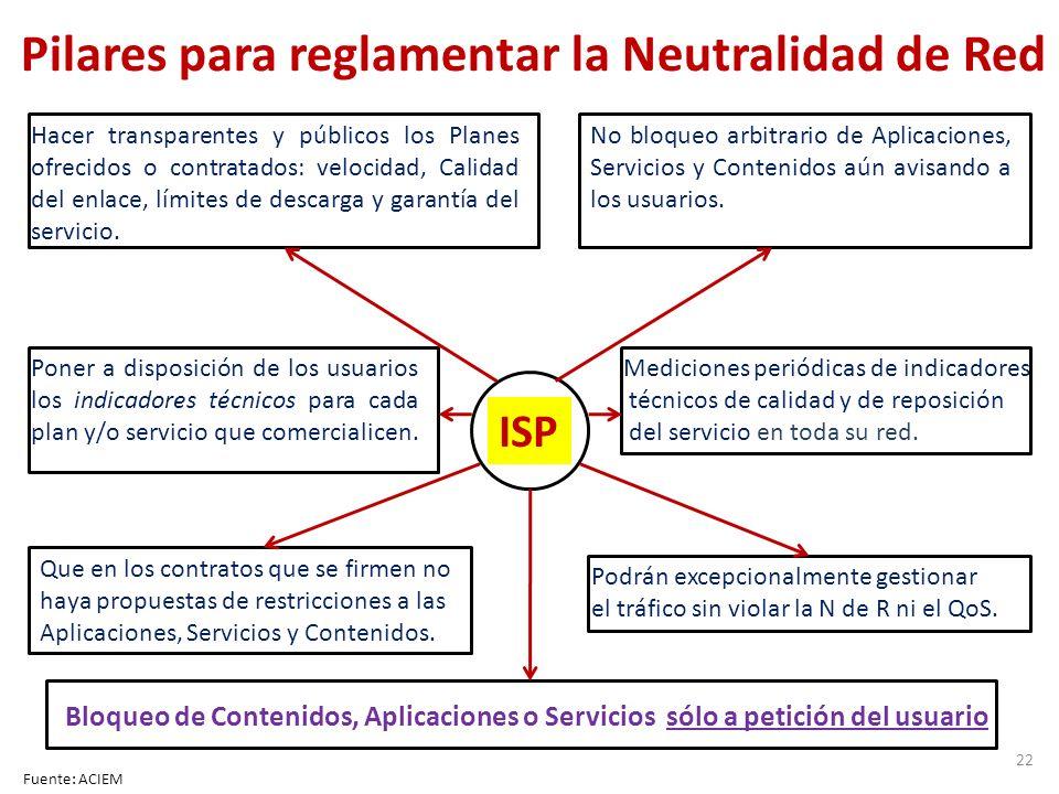 Pilares para reglamentar la Neutralidad de Red
