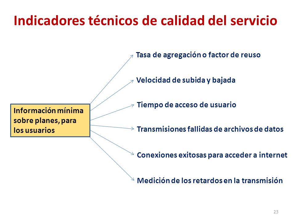 Indicadores técnicos de calidad del servicio