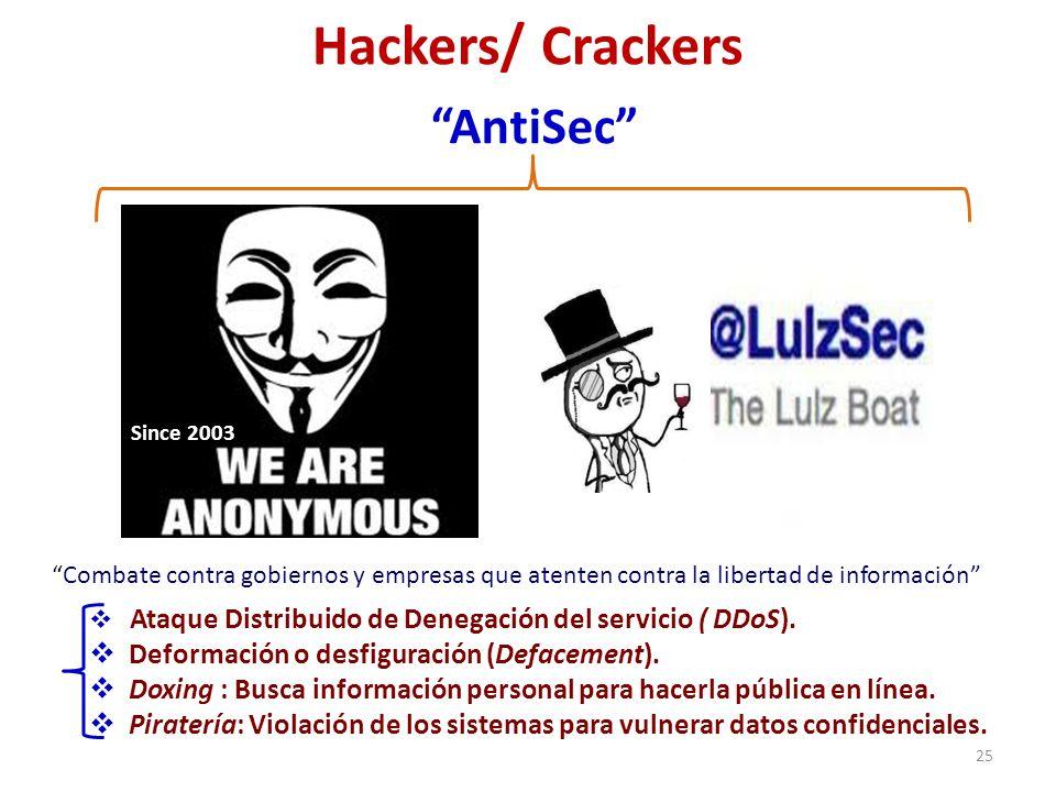 Hackers/ Crackers AntiSec Deformación o desfiguración (Defacement).
