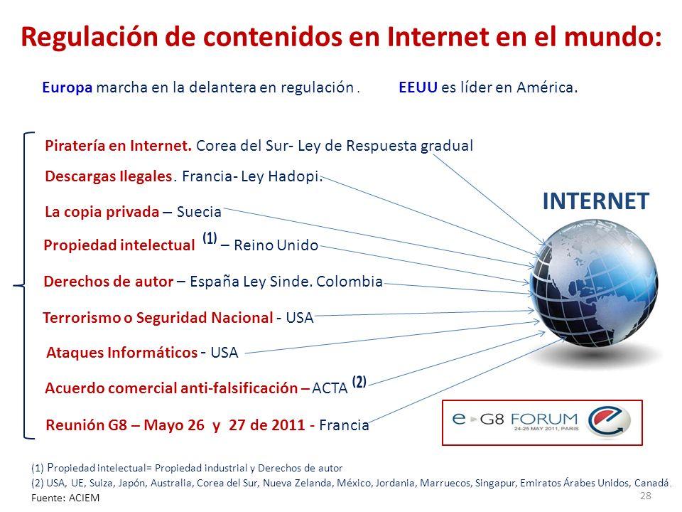 Regulación de contenidos en Internet en el mundo: