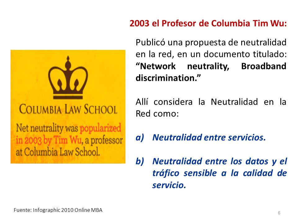 2003 el Profesor de Columbia Tim Wu: