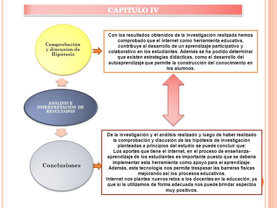 CAPITULO IV Conclusiones Comprobación y discusión de Hipótesis