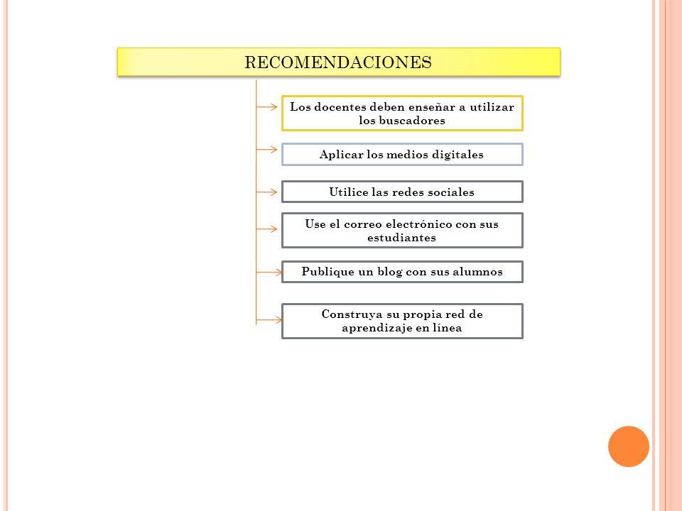 RECOMENDACIONES Los docentes deben enseñar a utilizar los buscadores