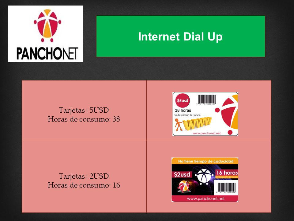 Internet Dial Up Tarjetas : 5USD Horas de consumo: 38 Tarjetas : 2USD
