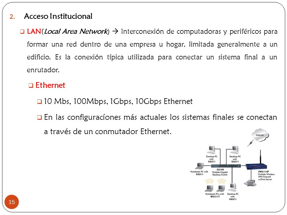 10 Mbs, 100Mbps, 1Gbps, 10Gbps Ethernet