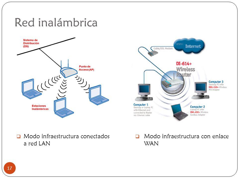 Red inalámbrica Modo infraestructura conectados a red LAN