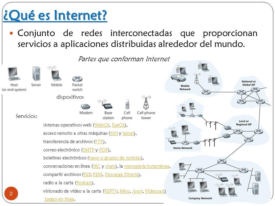 ¿Qué es Internet Conjunto de redes interconectadas que proporcionan servicios a aplicaciones distribuidas alrededor del mundo.