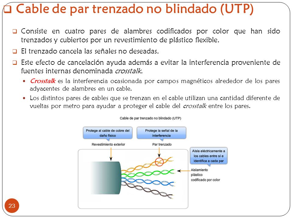 Cable de par trenzado no blindado (UTP)
