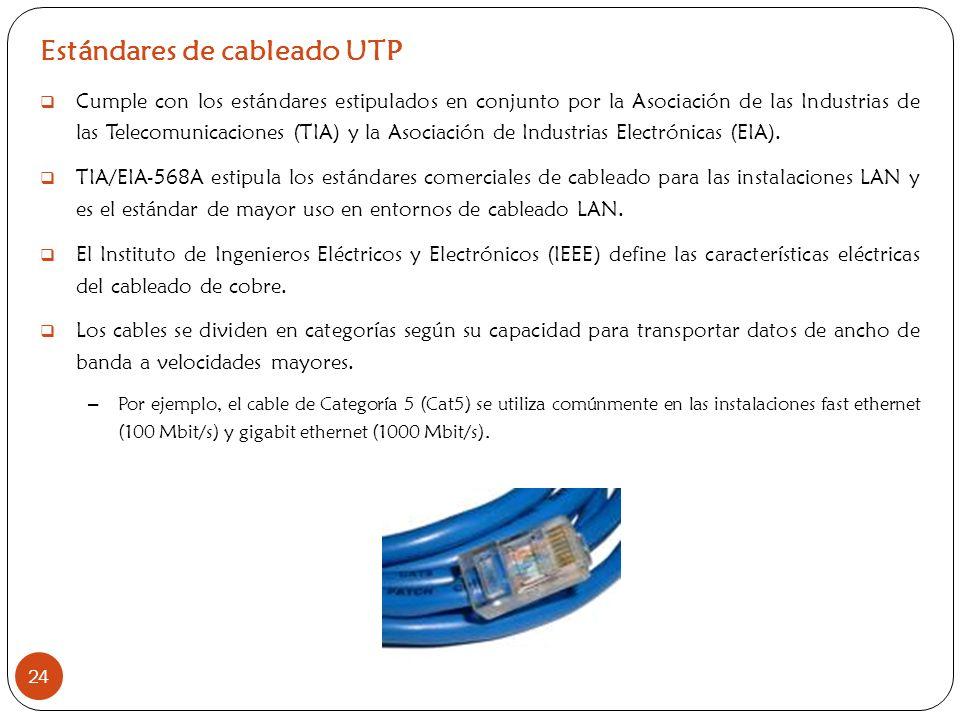 Estándares de cableado UTP