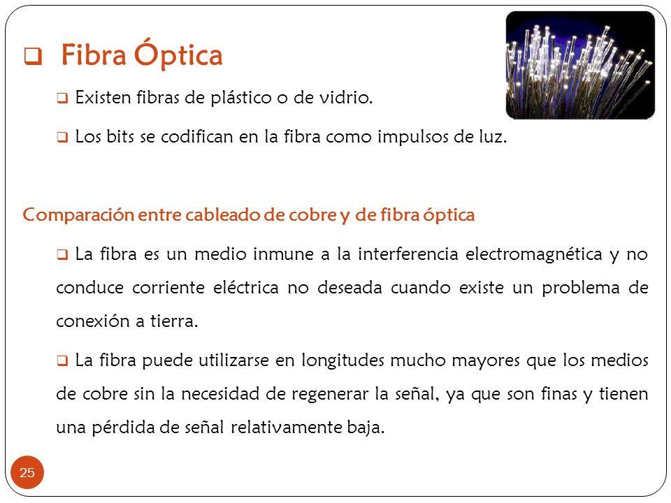 Fibra Óptica Existen fibras de plástico o de vidrio.