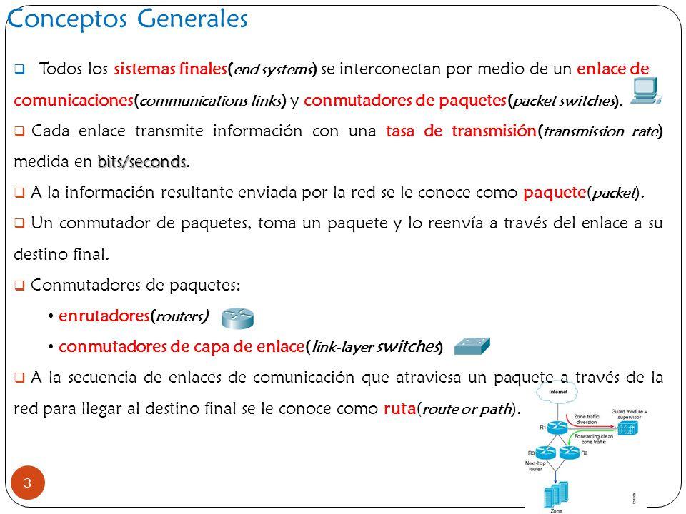 Conceptos Generales Todos los sistemas finales(end systems) se interconectan por medio de un enlace de.