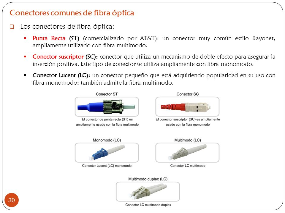 Conectores comunes de fibra óptica