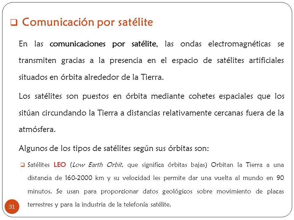 Comunicación por satélite