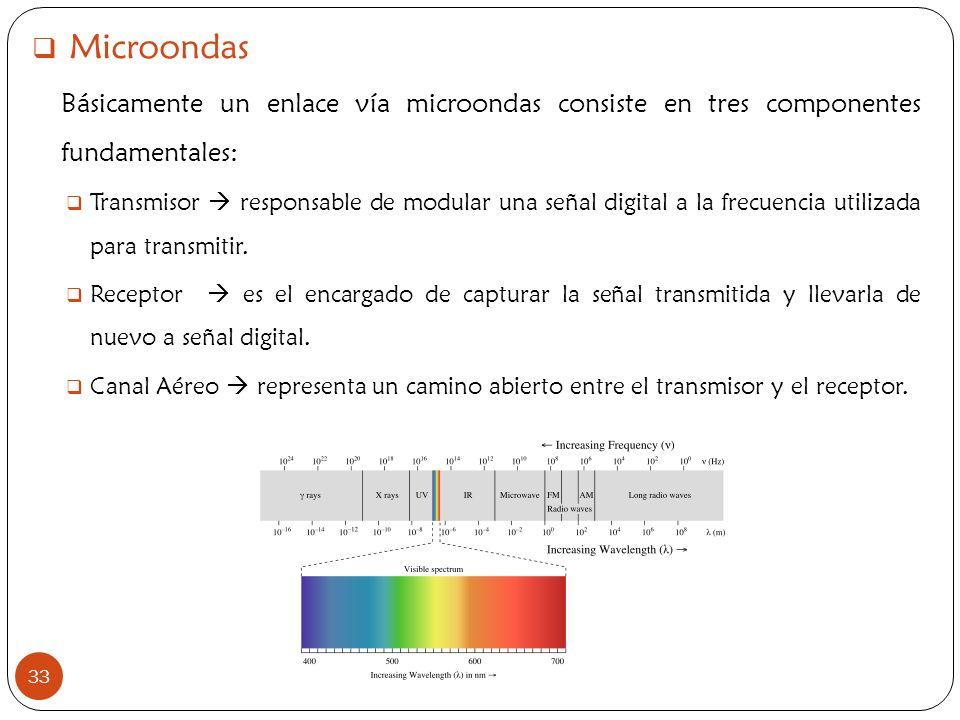 Microondas Básicamente un enlace vía microondas consiste en tres componentes fundamentales: