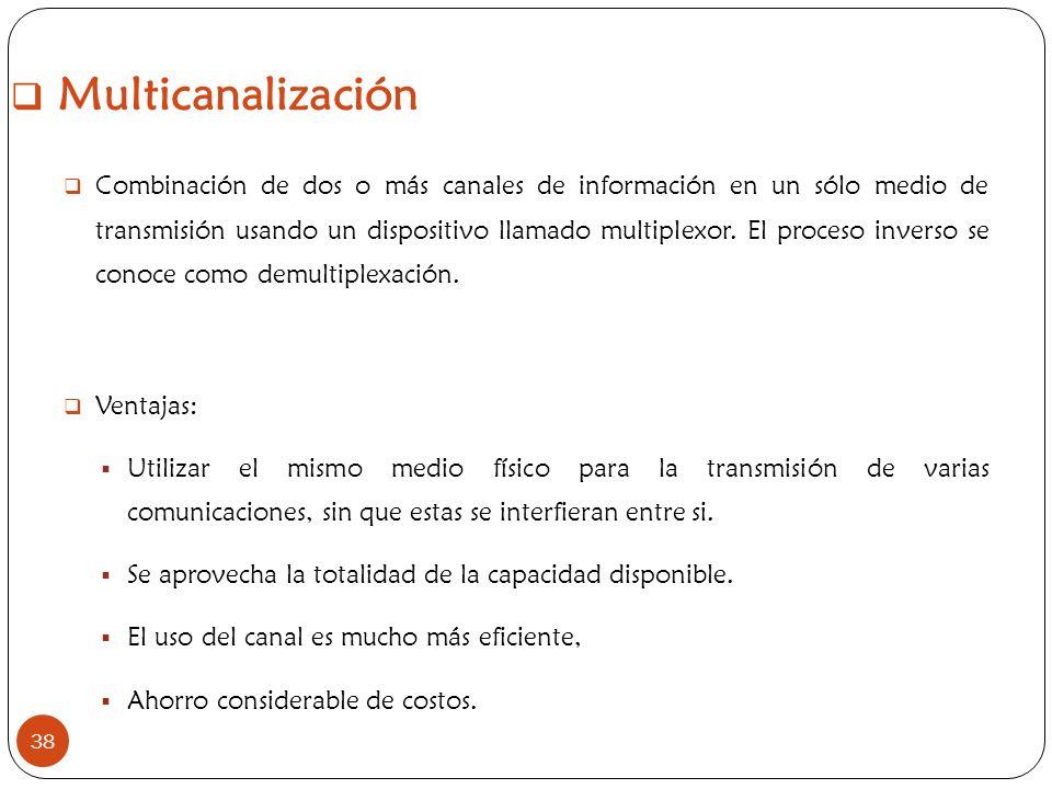 Multicanalización M. en C. Gabriela Campos.